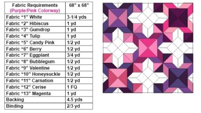 purple/pink fabric requirements